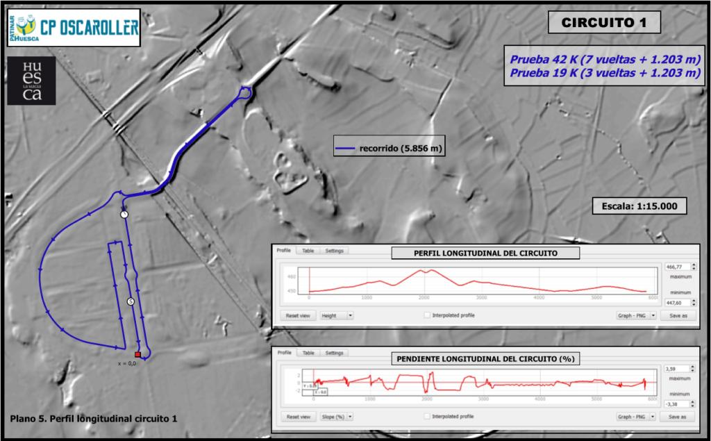 Plano circuito 1 sobre modelo digital del terreno.