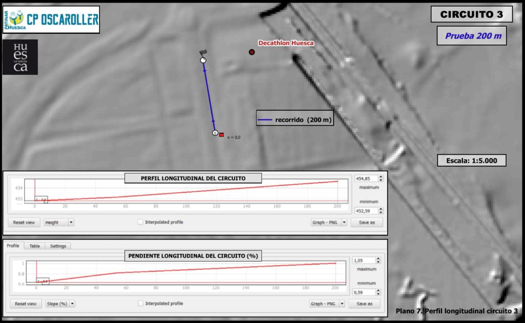 Plano circuito 3 sobre modelo digital del terreno